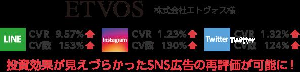 投資効果が見えづらかったSNS広告の再評価が可能に!